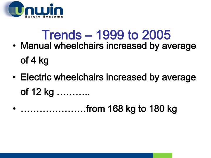 Trends – 1999 to 2005