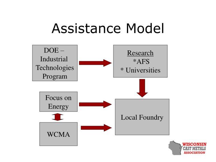 Assistance Model