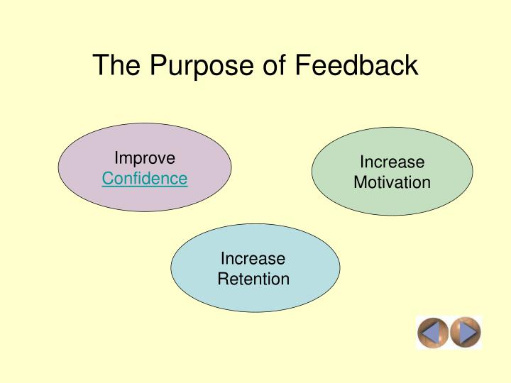 The purpose of feedback1