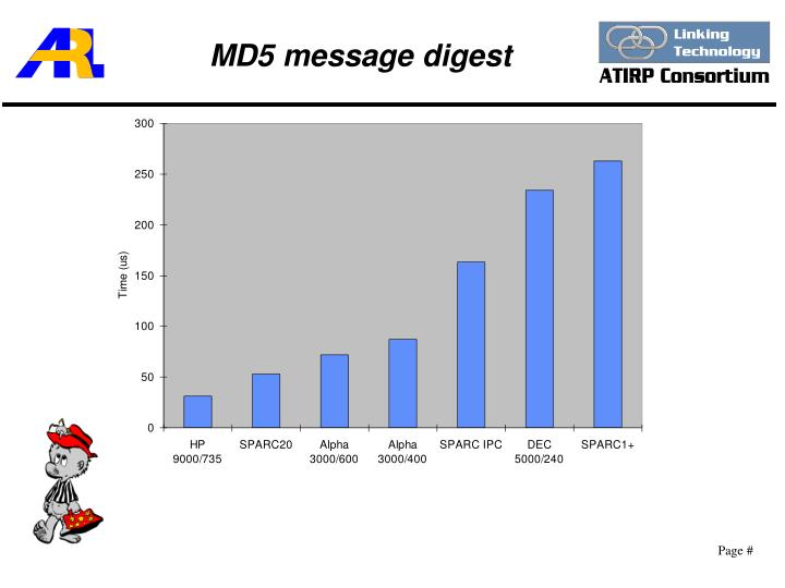 MD5 message digest