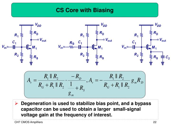 CS Core with Biasing