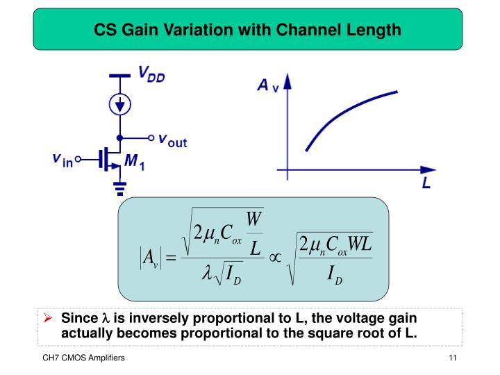 CS Gain Variation with Channel Length