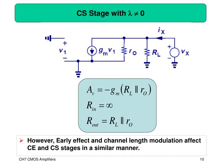 CS Stage with