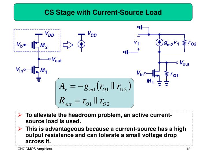 CS Stage with Current-Source Load