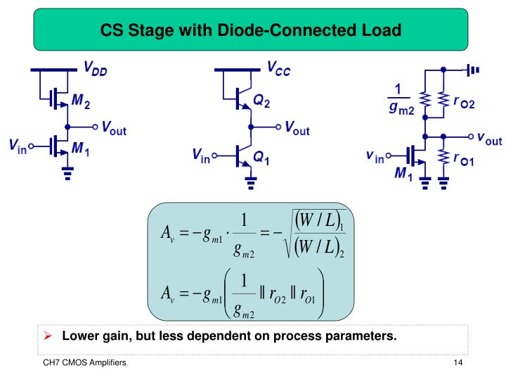 CS Stage with Diode-Connected Load