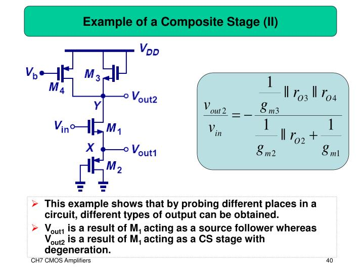 Example of a Composite Stage (II)
