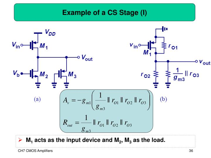 Example of a CS Stage (I)