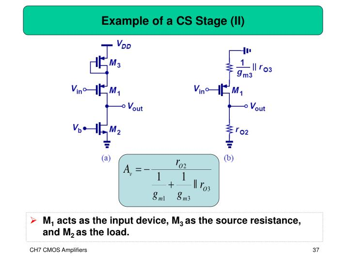 Example of a CS Stage (II)