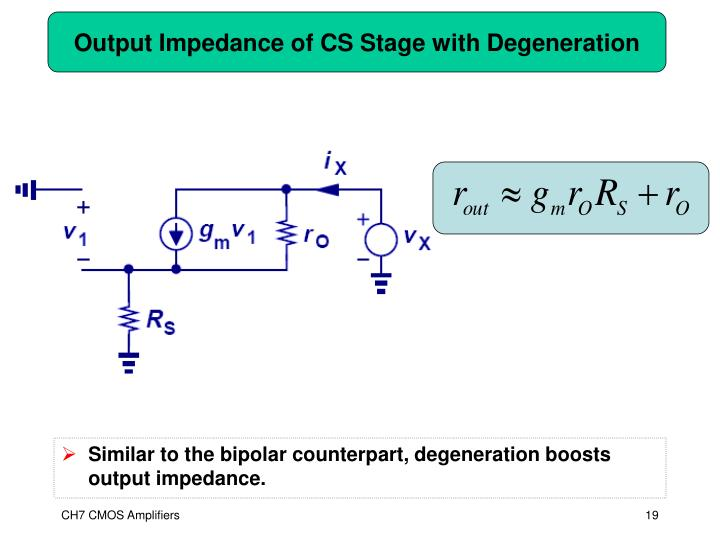 Output Impedance of CS Stage with Degeneration