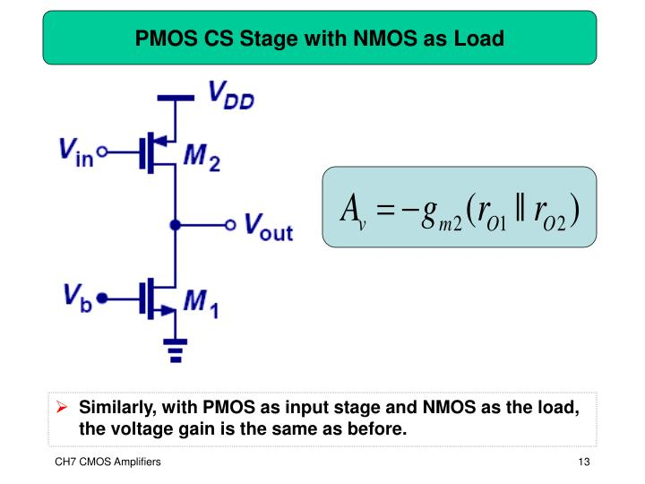 PMOS CS Stage with NMOS as Load
