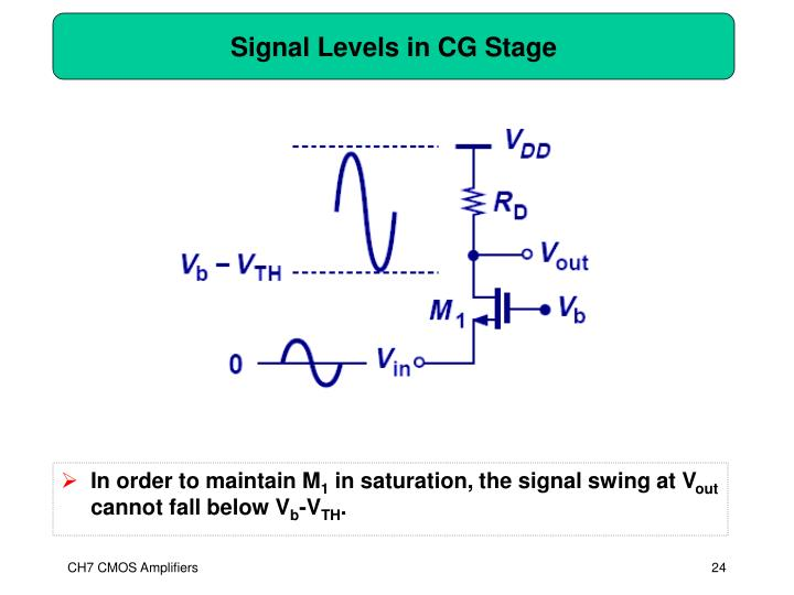 Signal Levels in CG Stage