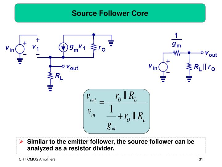 Source Follower Core