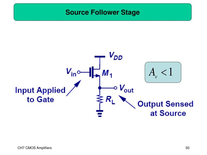 Source Follower Stage