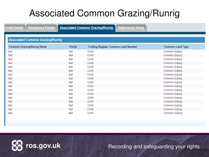 Associated Common Grazing/Runrig