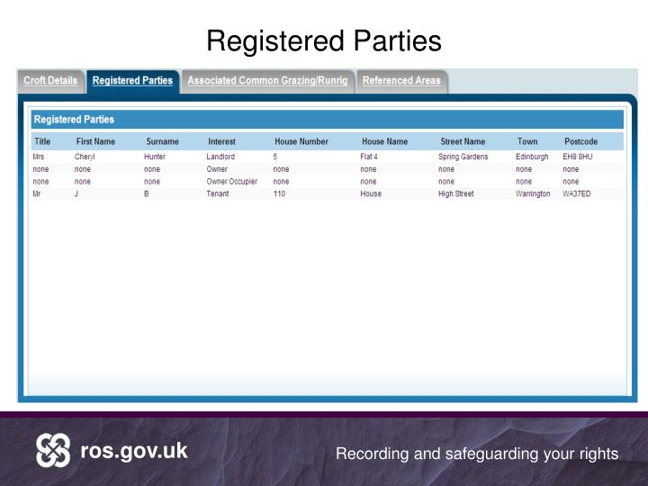 Registered Parties
