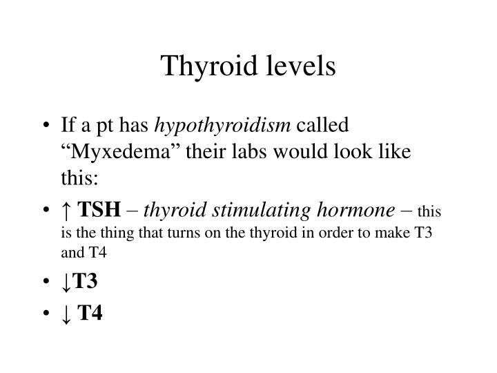 Thyroid levels