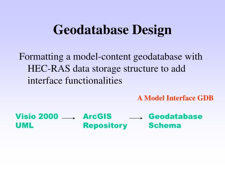 Geodatabase Design