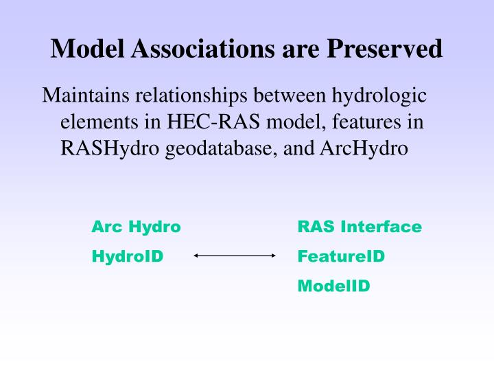 Model Associations are Preserved