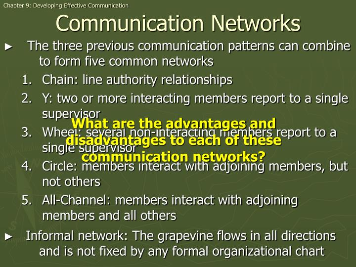 Chapter 9: Developing Effective Communication