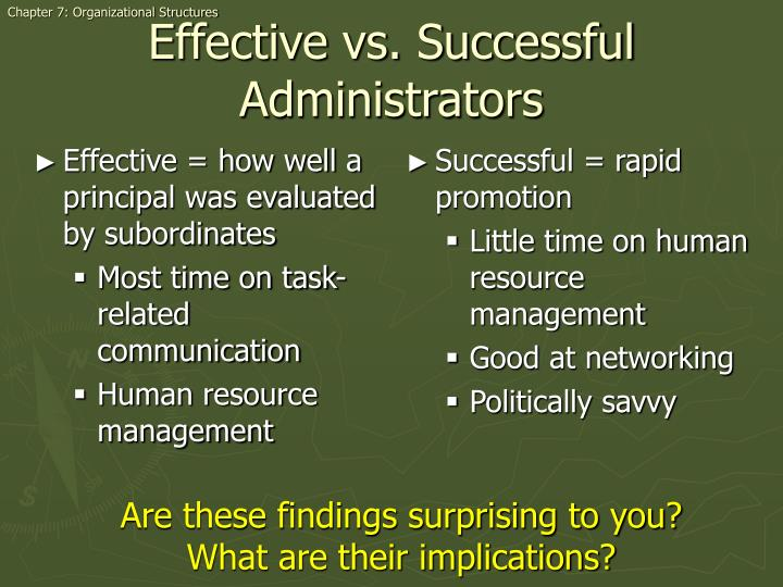 Effective = how well a principal was evaluated by subordinates