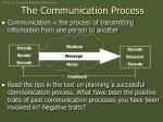 the communication process
