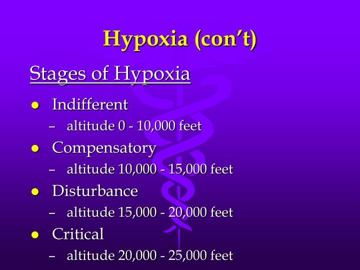 Hypoxia (con't)