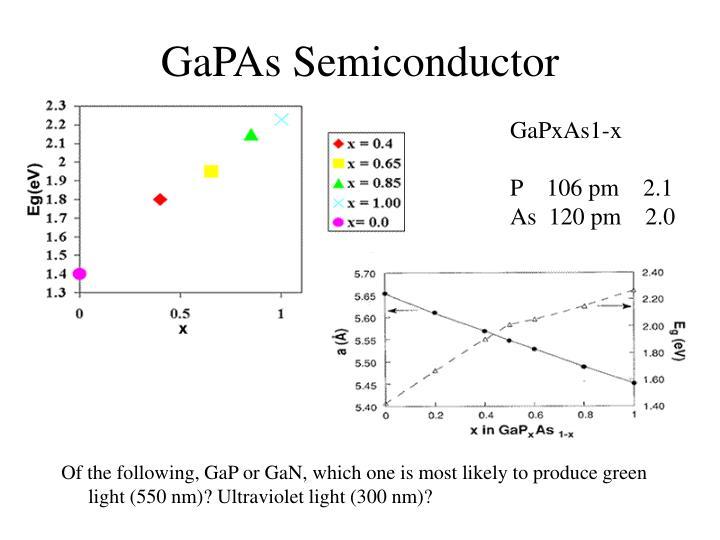 GaPAs Semiconductor