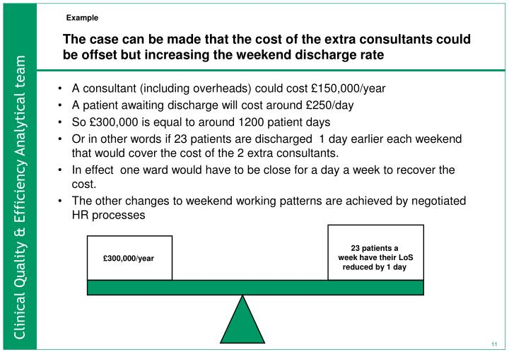 The case can be made that the cost of the extra consultants could be offset but increasing the weekend discharge rate
