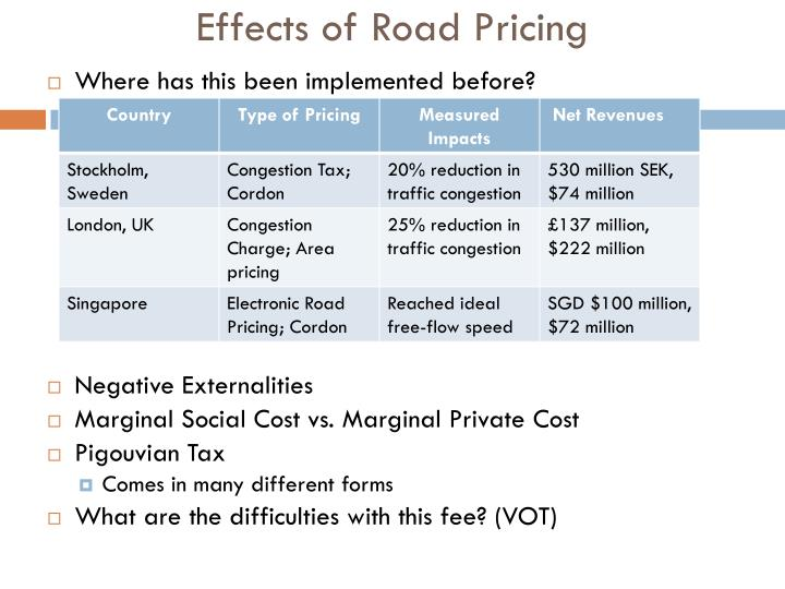 Effects of Road Pricing