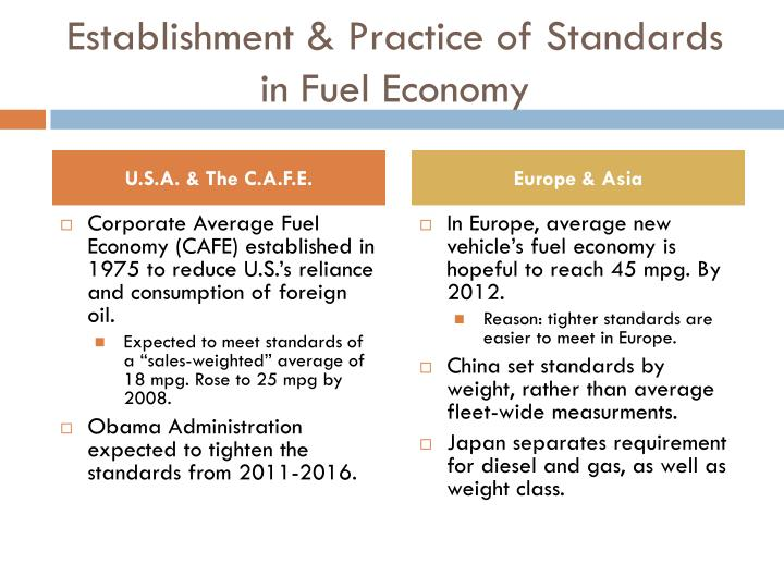 Establishment practice of standards in fuel economy