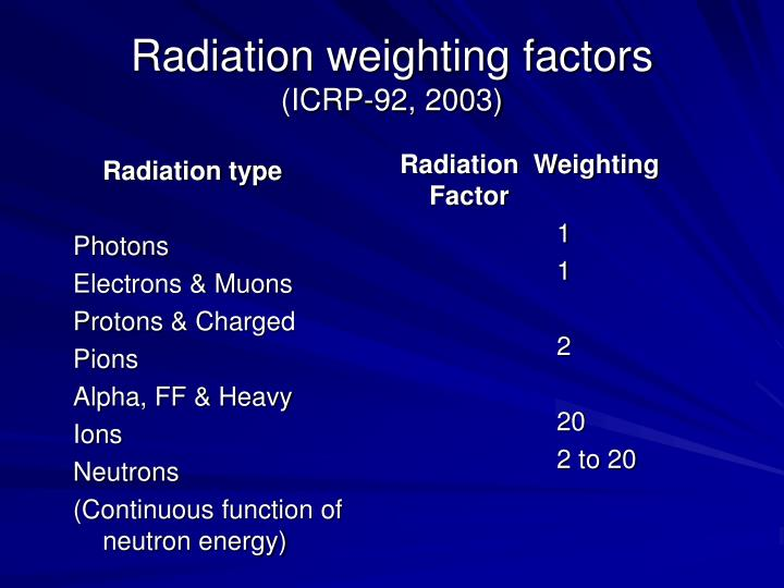 Radiation type