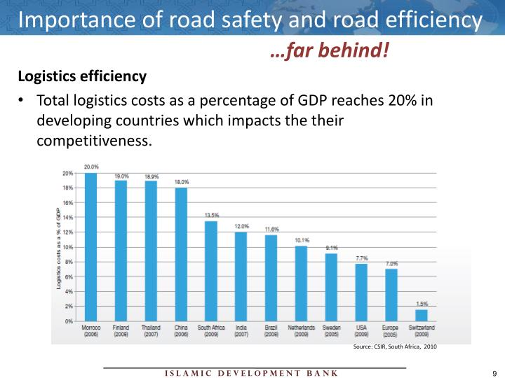 Importance of road safety and road efficiency
