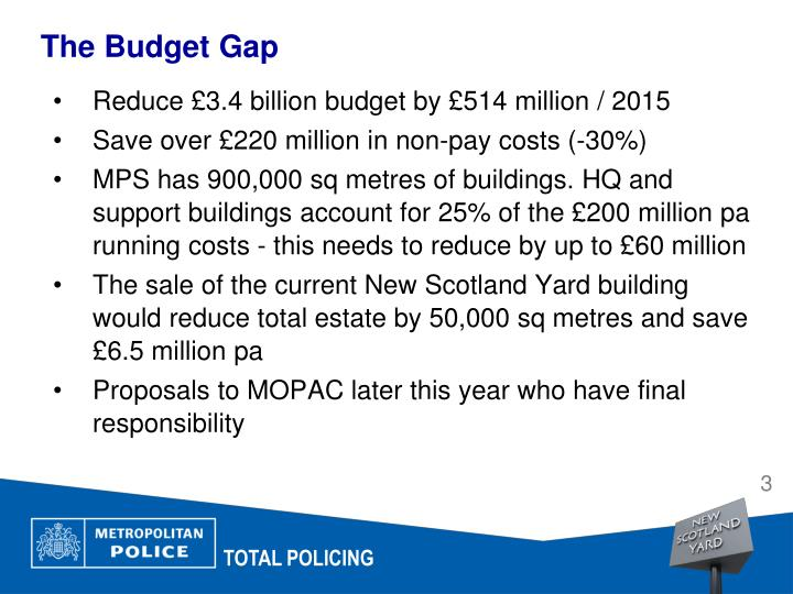 The Budget Gap