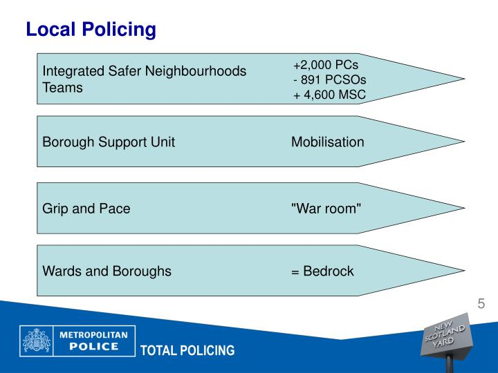 Local Policing