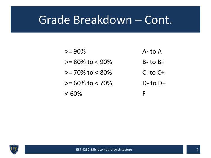 Grade Breakdown – Cont.