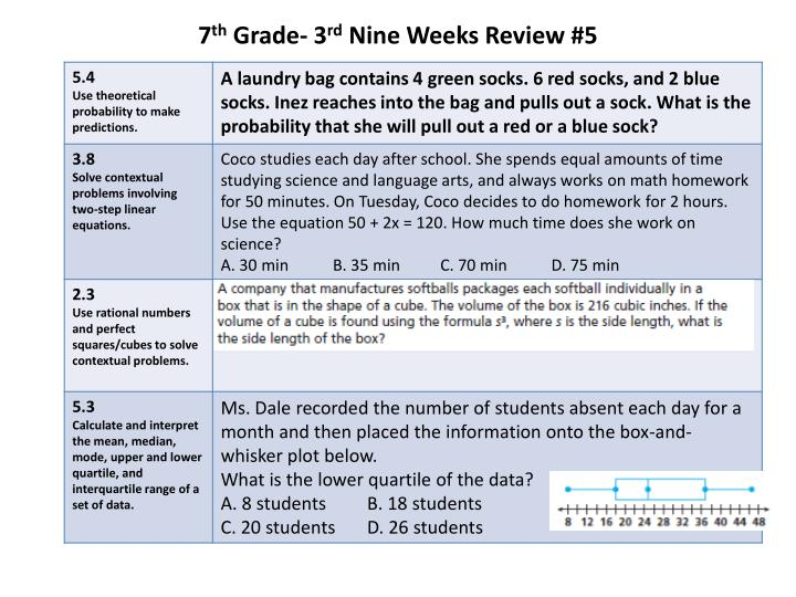 7 th grade 3 rd nine weeks review 52