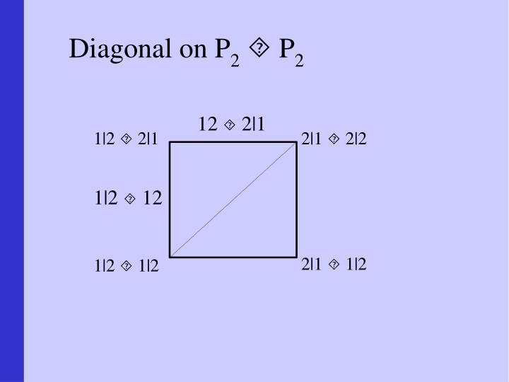 Diagonal on P