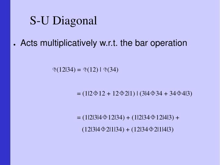 S-U Diagonal