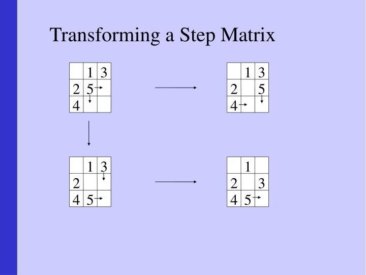 Transforming a Step Matrix