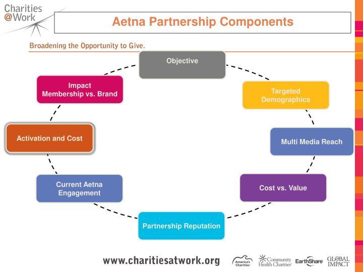 Aetna Partnership Components