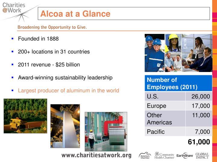 Alcoa at a Glance
