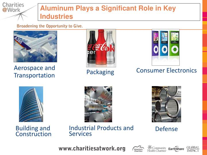 Aluminum Plays a Significant Role in Key Industries