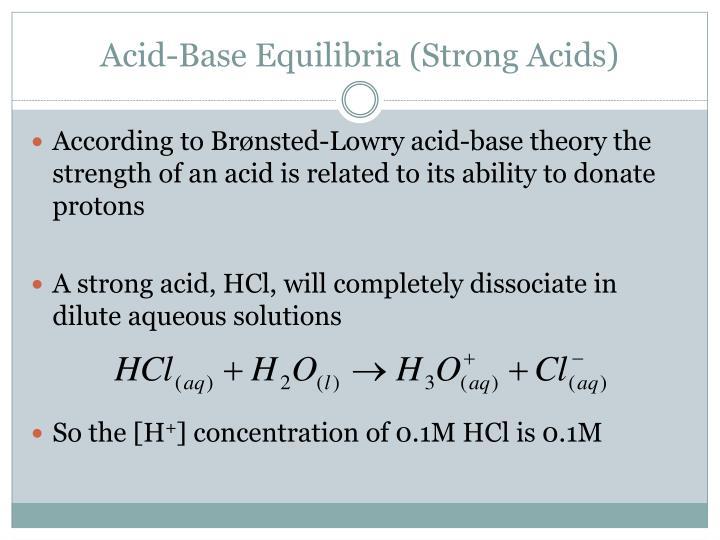 Acid-Base Equilibria (Strong Acids)