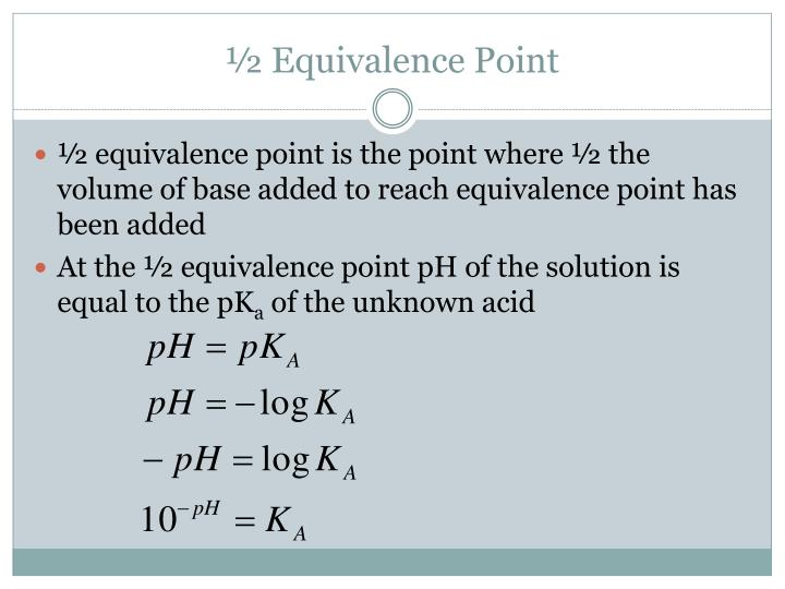 ½ Equivalence Point