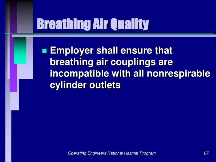 Breathing Air Quality