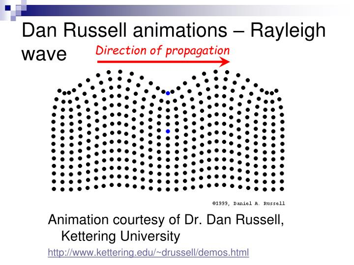 Dan Russell animations – Rayleigh wave