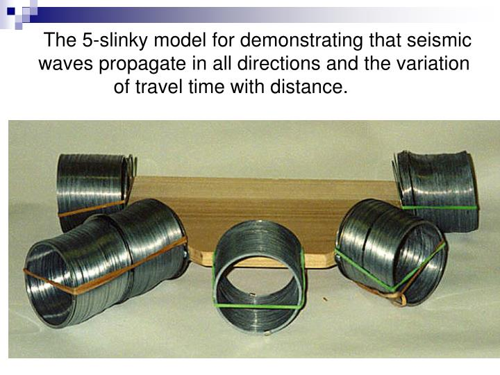 The 5-slinky model for demonstrating that seismic