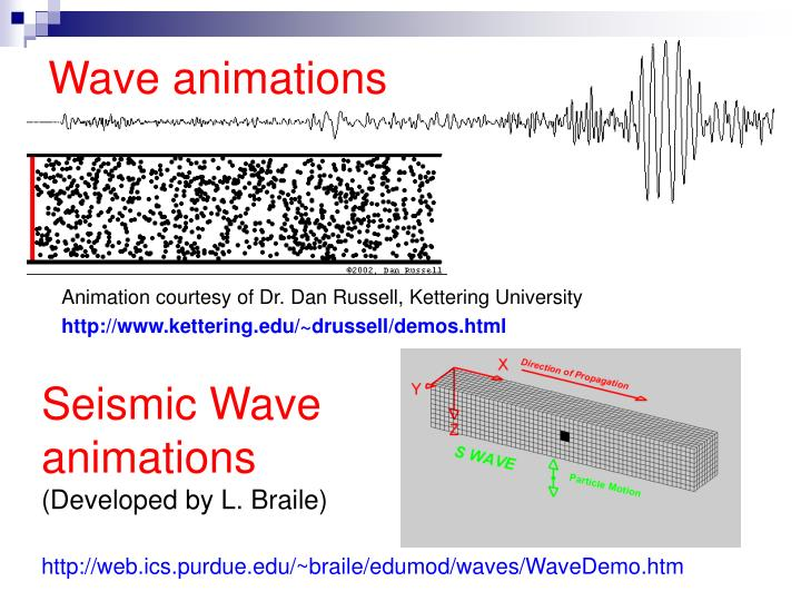Wave animations