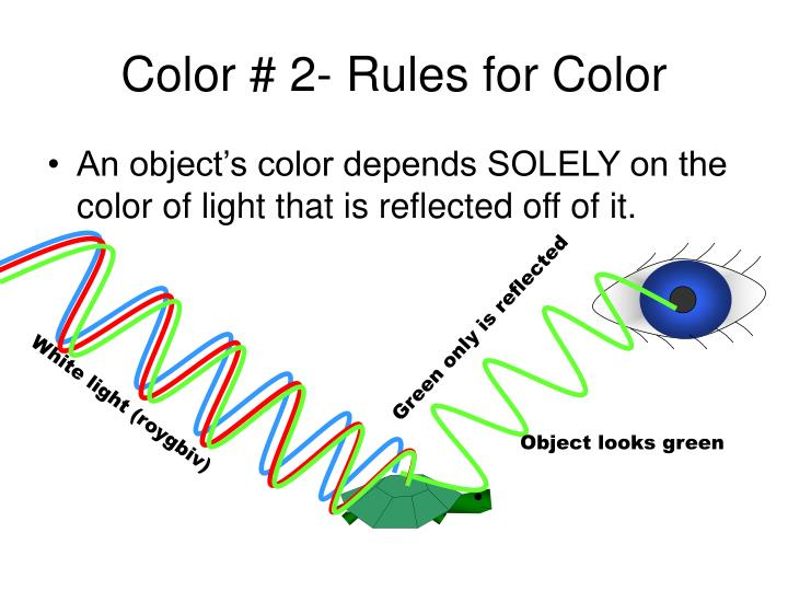 Color # 2- Rules for Color