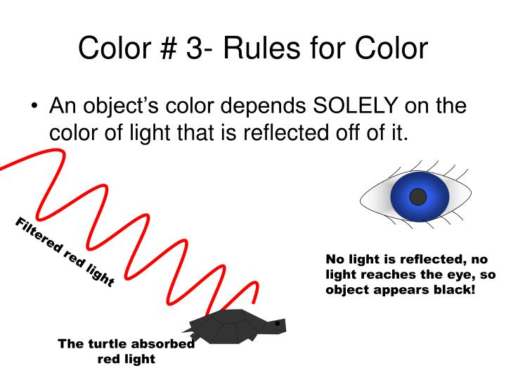 Color # 3- Rules for Color